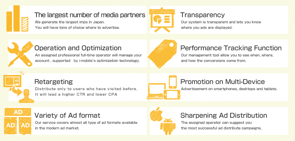 1 The largest number of media partners 2 Operation and Optimization 3 Retargeting 4 Variety of Ad format 5 Transparency 6 Performance Tracking Function 7 Promotion on Multi-Device 8 Sharpening Ad Distribution