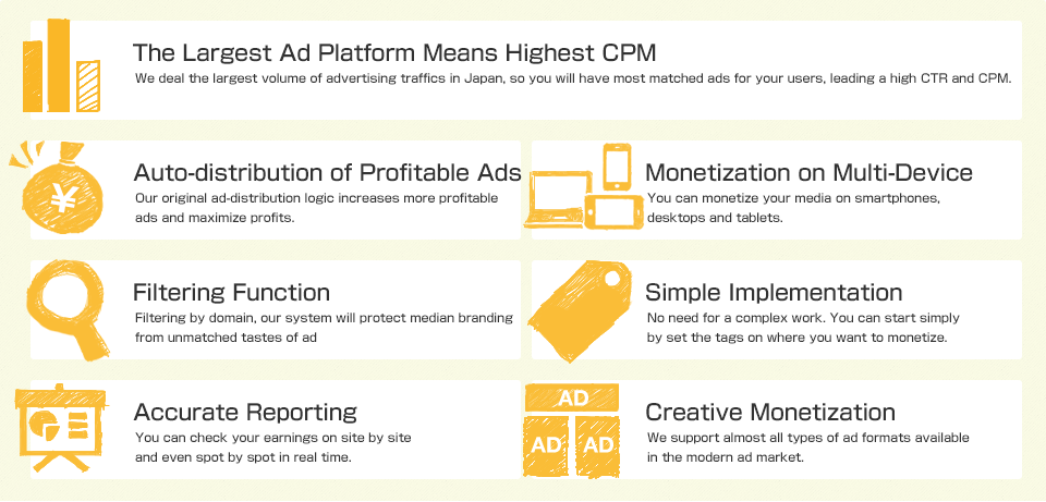 1 The Largest Ad Platform Means Highest CPM 2 Auto-distribution of Profitable Ads 3 Filtering Function 4 Accurate Reporting 5 Monetization on Multi-Device 6 Simple Implementation 7 Creative Monetization